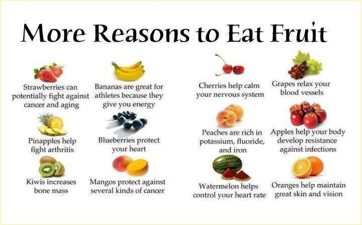 healthy fruits and their benefits fruit calories